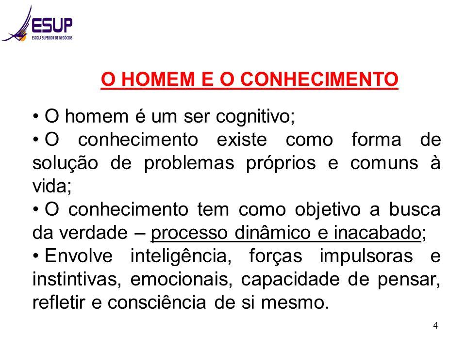 4 O HOMEM E O CONHECIMENTO O homem é um ser cognitivo; O conhecimento existe como forma de solução de problemas próprios e comuns à vida; O conhecimen