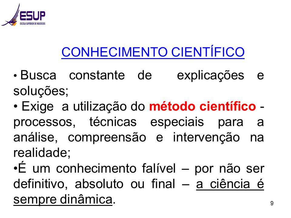 9 CONHECIMENTO CIENTÍFICO Busca constante de explicações e soluções; Exige a utilização do método científico - processos, técnicas especiais para a an
