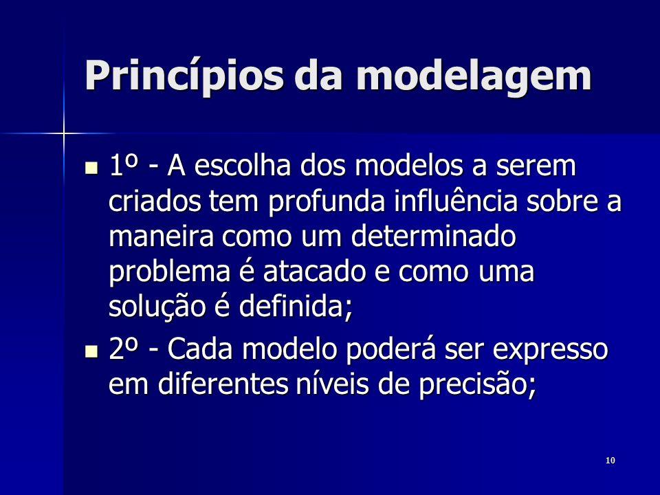 10 Princípios da modelagem 1º - A escolha dos modelos a serem criados tem profunda influência sobre a maneira como um determinado problema é atacado e