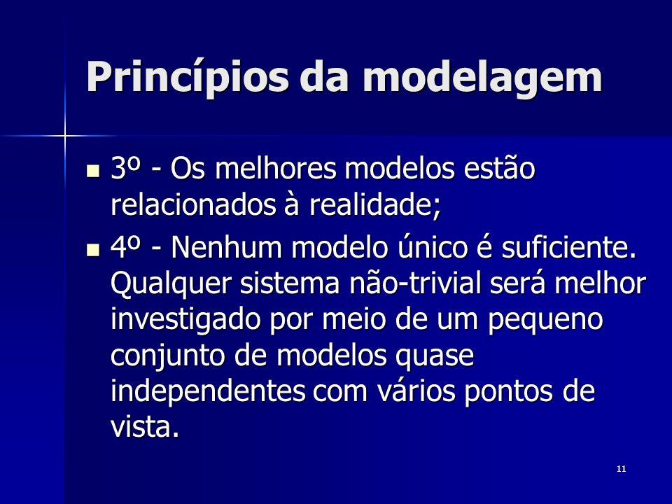11 Princípios da modelagem 3º - Os melhores modelos estão relacionados à realidade; 3º - Os melhores modelos estão relacionados à realidade; 4º - Nenh