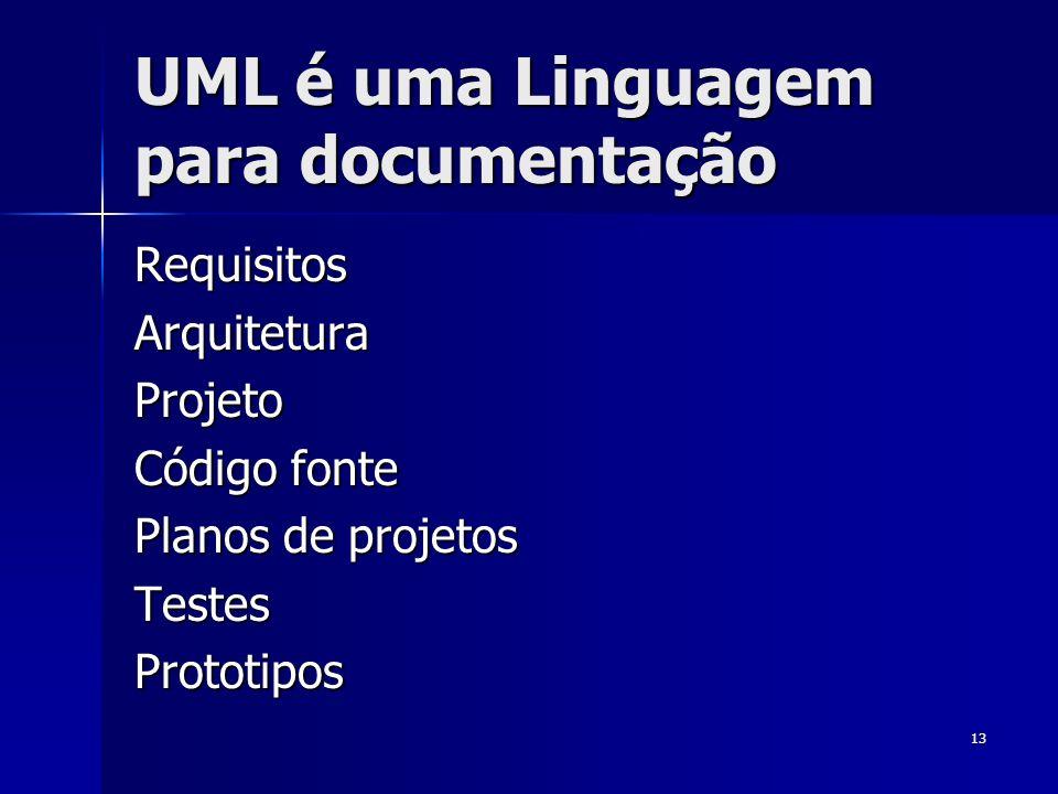 13 UML é uma Linguagem para documentação RequisitosArquiteturaProjeto Código fonte Planos de projetos TestesPrototipos