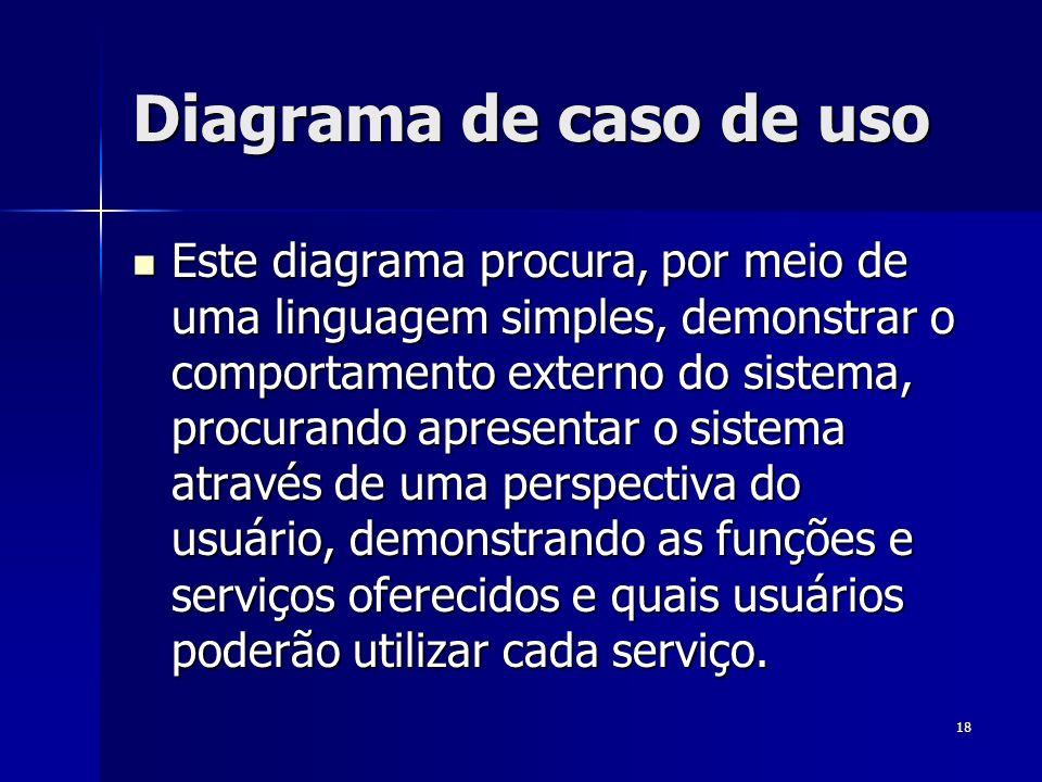 18 Diagrama de caso de uso Este diagrama procura, por meio de uma linguagem simples, demonstrar o comportamento externo do sistema, procurando apresen