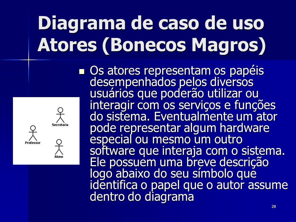 20 Diagrama de caso de uso Atores (Bonecos Magros) Os atores representam os papéis desempenhados pelos diversos usuários que poderão utilizar ou inter