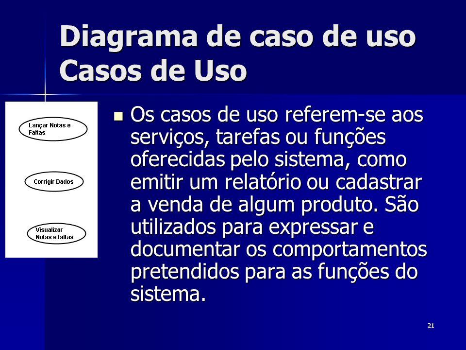 21 Diagrama de caso de uso Casos de Uso Os casos de uso referem-se aos serviços, tarefas ou funções oferecidas pelo sistema, como emitir um relatório