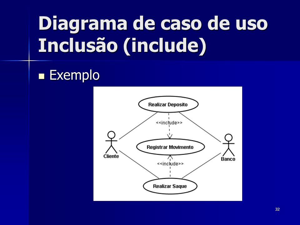32 Diagrama de caso de uso Inclusão (include) Exemplo Exemplo