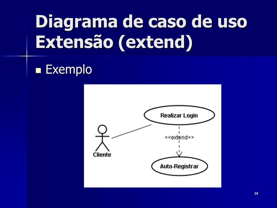 34 Diagrama de caso de uso Extensão (extend) Exemplo Exemplo