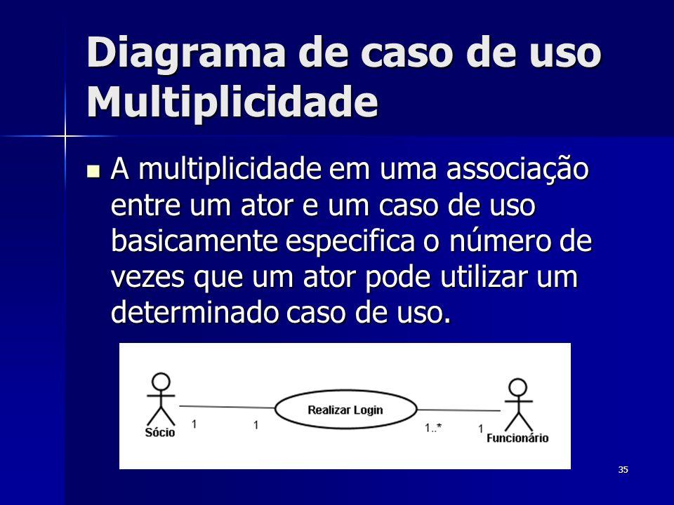 35 Diagrama de caso de uso Multiplicidade A multiplicidade em uma associação entre um ator e um caso de uso basicamente especifica o número de vezes q