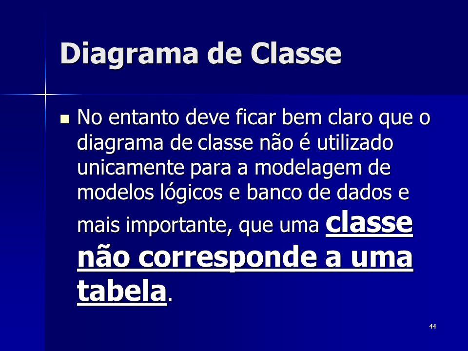 44 Diagrama de Classe No entanto deve ficar bem claro que o diagrama de classe não é utilizado unicamente para a modelagem de modelos lógicos e banco