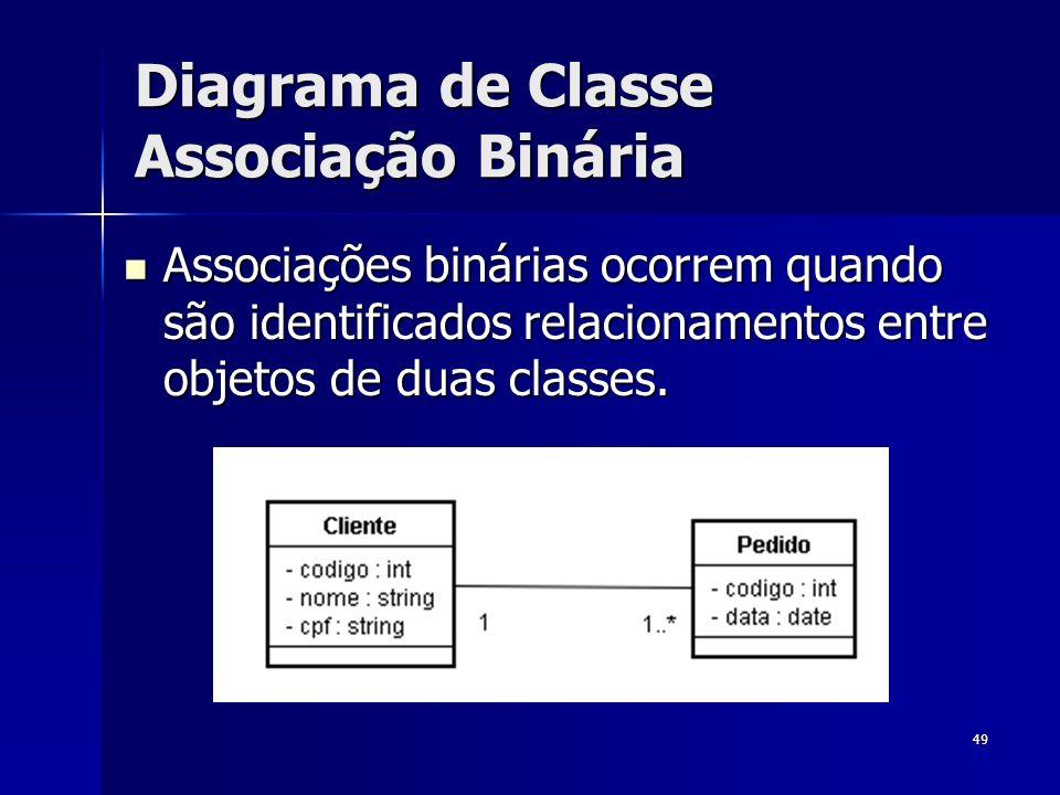 49 Diagrama de Classe Associação Binária Associações binárias ocorrem quando são identificados relacionamentos entre objetos de duas classes. Associaç