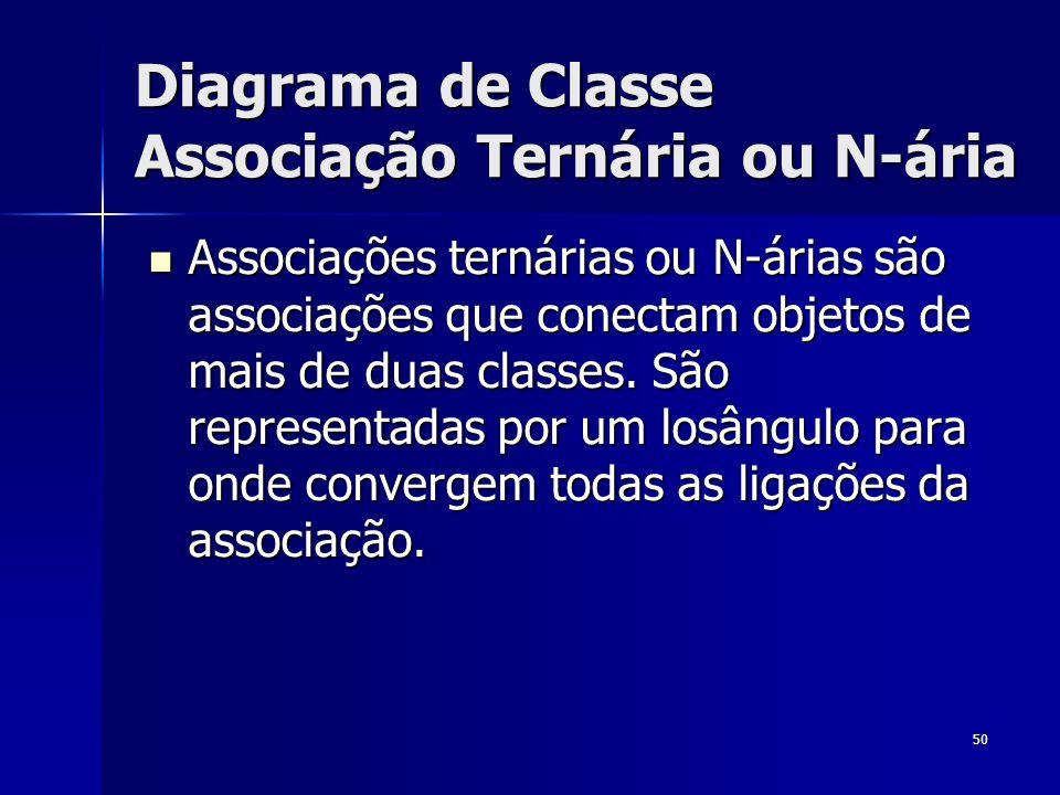 50 Diagrama de Classe Associação Ternária ou N-ária Associações ternárias ou N-árias são associações que conectam objetos de mais de duas classes. São