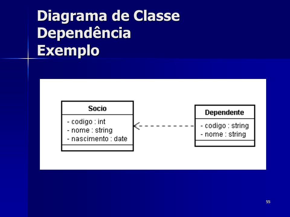 55 Diagrama de Classe Dependência Exemplo
