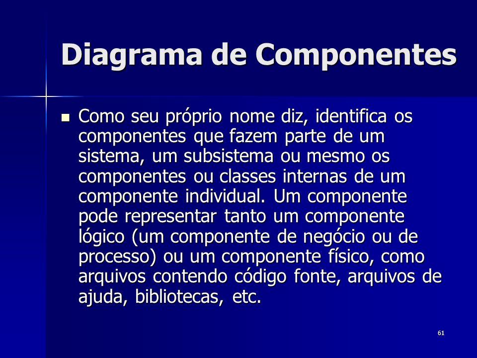 61 Diagrama de Componentes Como seu próprio nome diz, identifica os componentes que fazem parte de um sistema, um subsistema ou mesmo os componentes o