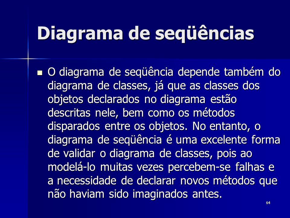 64 Diagrama de seqüências O diagrama de seqüência depende também do diagrama de classes, já que as classes dos objetos declarados no diagrama estão de