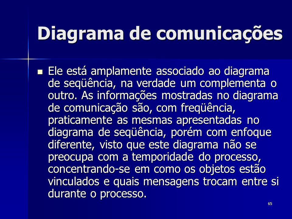 65 Diagrama de comunicações Ele está amplamente associado ao diagrama de seqüência, na verdade um complementa o outro. As informações mostradas no dia