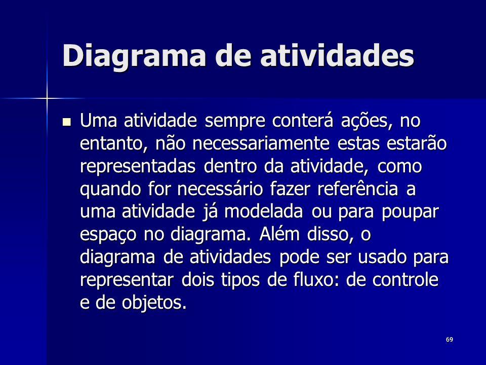 69 Diagrama de atividades Uma atividade sempre conterá ações, no entanto, não necessariamente estas estarão representadas dentro da atividade, como qu
