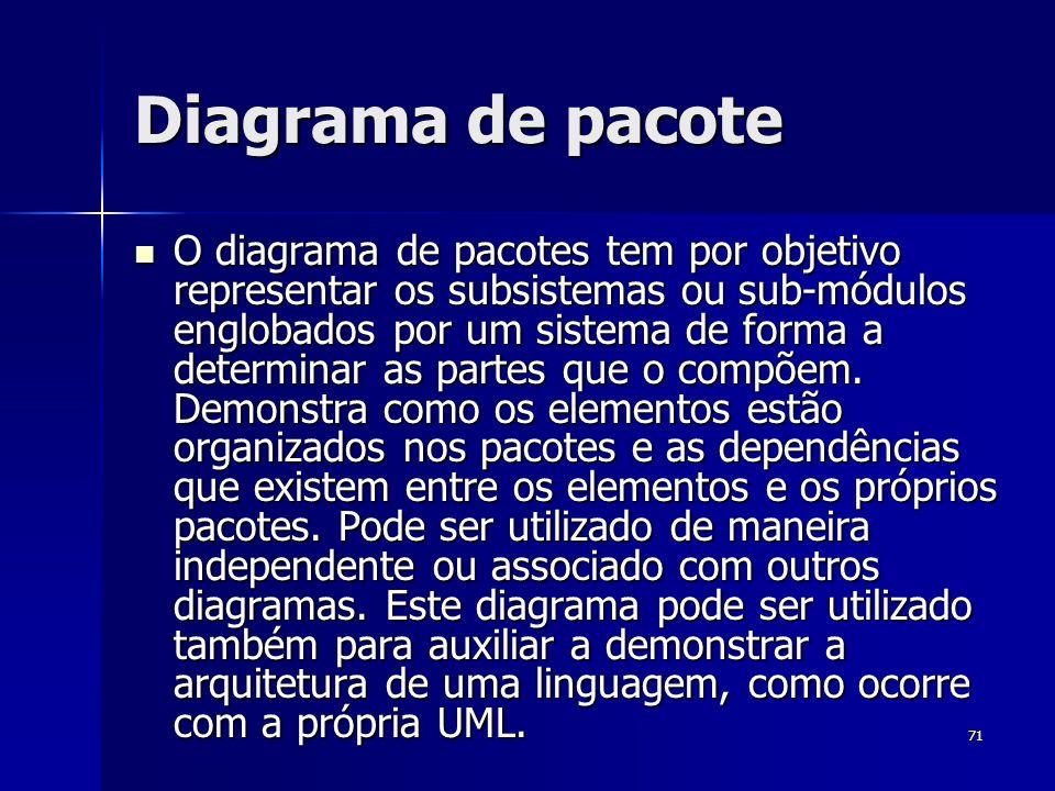 71 Diagrama de pacote O diagrama de pacotes tem por objetivo representar os subsistemas ou sub-módulos englobados por um sistema de forma a determinar