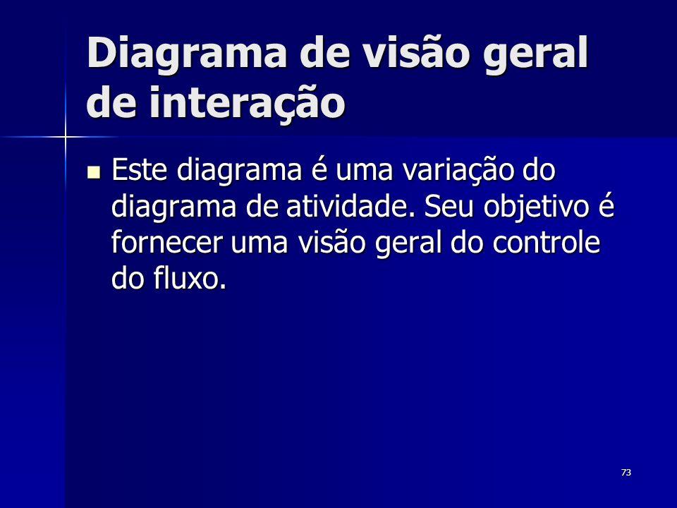 73 Diagrama de visão geral de interação Este diagrama é uma variação do diagrama de atividade. Seu objetivo é fornecer uma visão geral do controle do