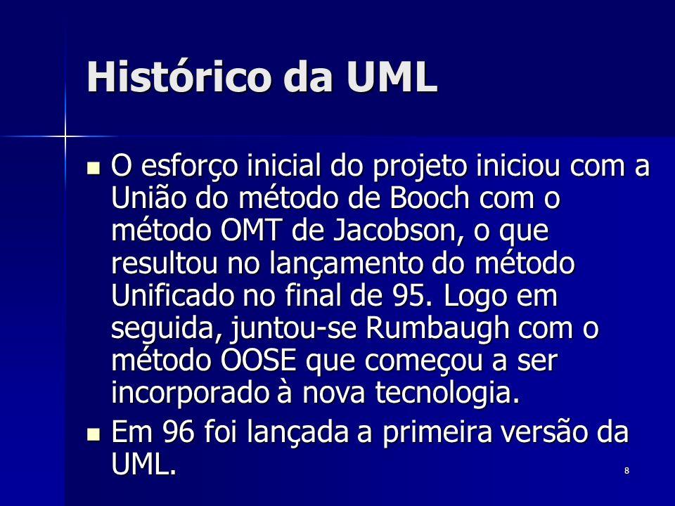 8 Histórico da UML O esforço inicial do projeto iniciou com a União do método de Booch com o método OMT de Jacobson, o que resultou no lançamento do m