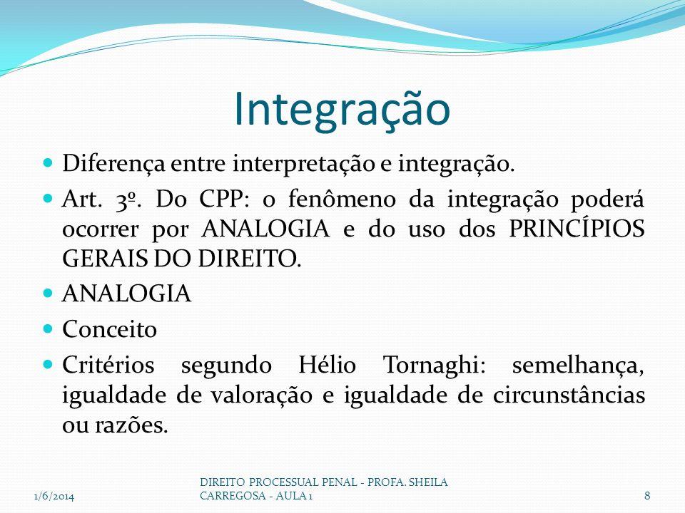 Integração Diferença entre interpretação e integração. Art. 3º. Do CPP: o fenômeno da integração poderá ocorrer por ANALOGIA e do uso dos PRINCÍPIOS G