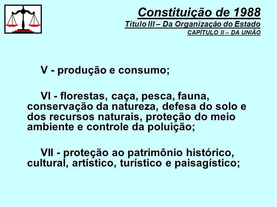 V - produção e consumo; VI - florestas, caça, pesca, fauna, conservação da natureza, defesa do solo e dos recursos naturais, proteção do meio ambiente