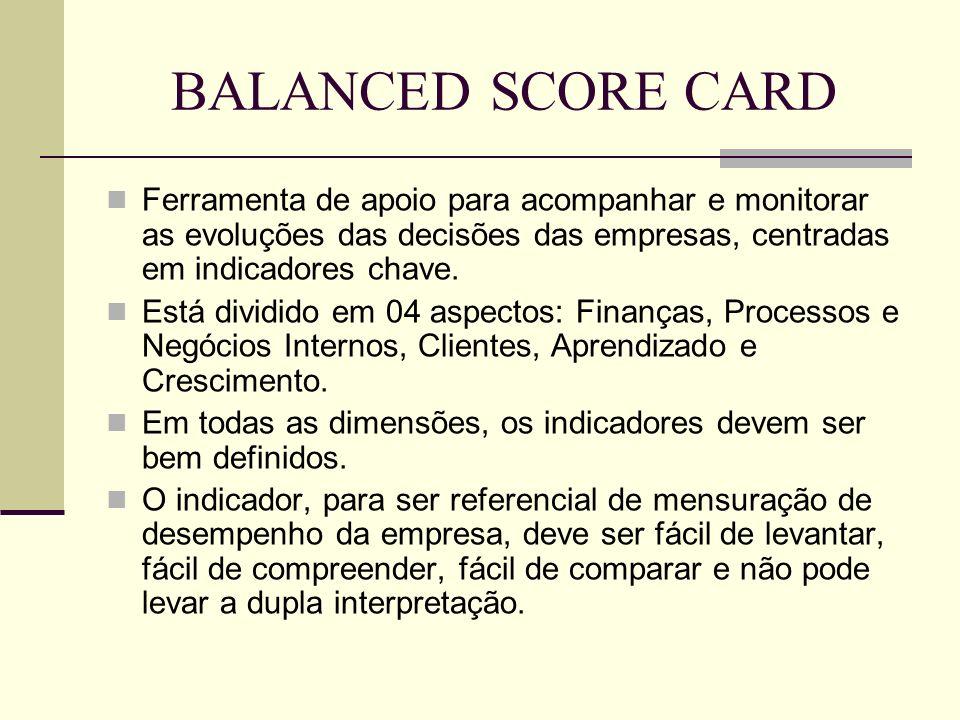 BALANCED SCORE CARD Ferramenta de apoio para acompanhar e monitorar as evoluções das decisões das empresas, centradas em indicadores chave. Está divid