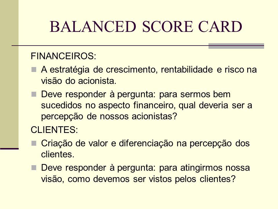 BALANCED SCORE CARD PROCESSOS E NEGÓCIOS INTERNOS Prioridades dos processos de negócios que visam satisfazer às expectativas de clientes e acionistas.