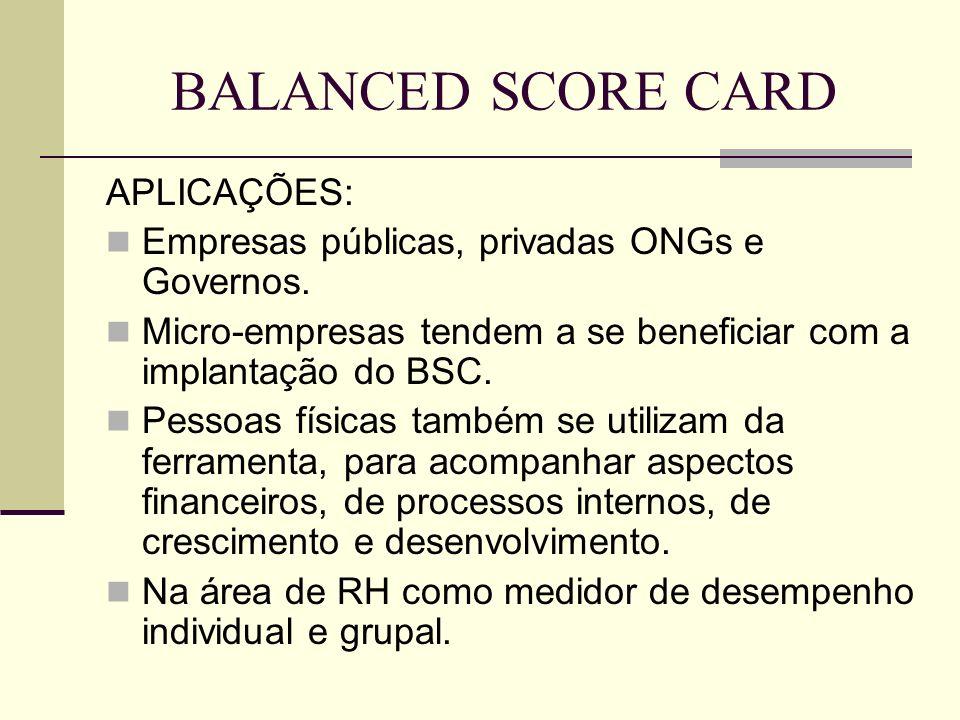 BALANCED SCORE CARD APLICAÇÕES: Empresas públicas, privadas ONGs e Governos. Micro-empresas tendem a se beneficiar com a implantação do BSC. Pessoas f