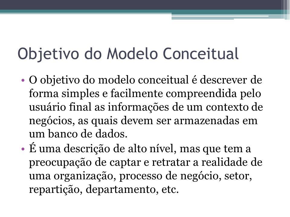 Objetivo do Modelo Conceitual O objetivo do modelo conceitual é descrever de forma simples e facilmente compreendida pelo usuário final as informações