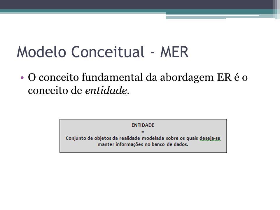 Modelo Conceitual - MER O conceito fundamental da abordagem ER é o conceito de entidade.
