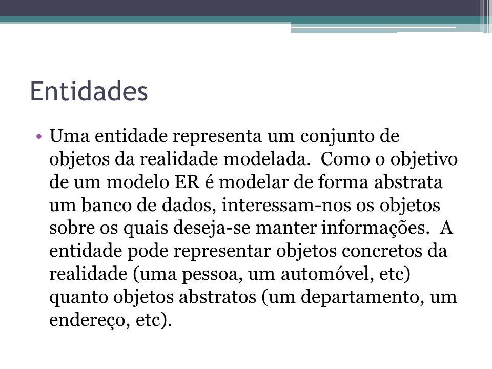 Entidades Uma entidade representa um conjunto de objetos da realidade modelada. Como o objetivo de um modelo ER é modelar de forma abstrata um banco d