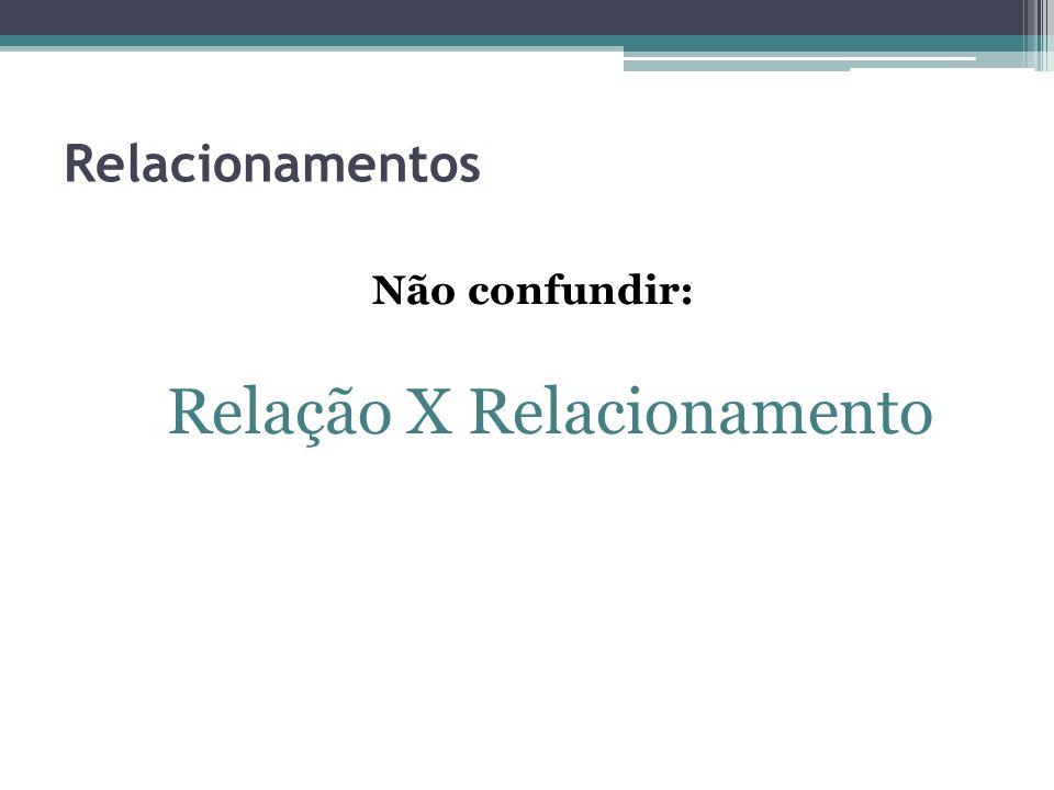 Relacionamentos Não confundir: Relação X Relacionamento