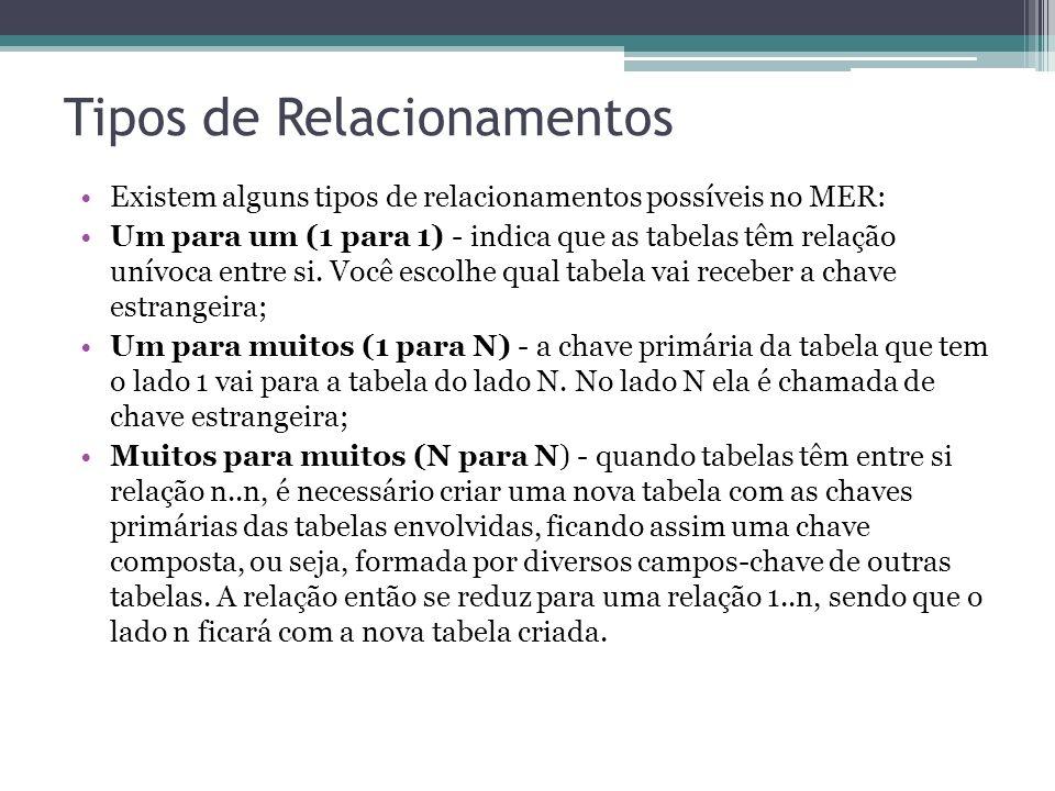 Tipos de Relacionamentos Existem alguns tipos de relacionamentos possíveis no MER: Um para um (1 para 1) - indica que as tabelas têm relação unívoca e