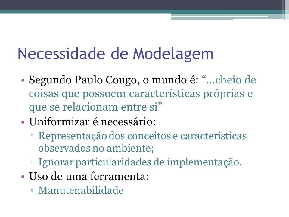 Necessidade de Modelagem Segundo Paulo Cougo, o mundo é:...cheio de coisas que possuem características próprias e que se relacionam entre si Uniformiz