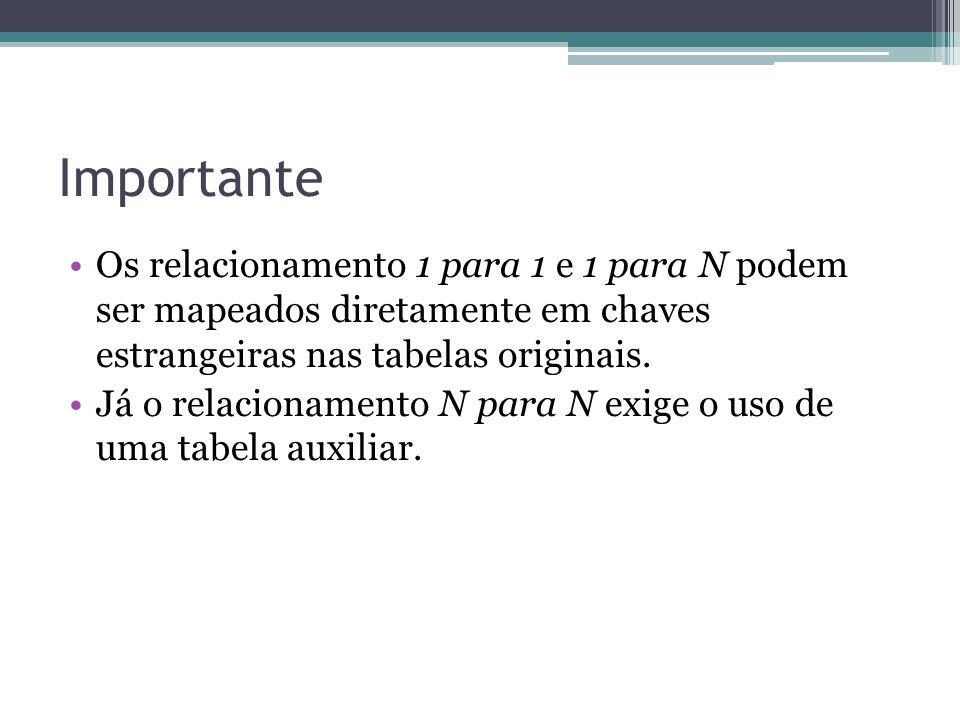 Importante Os relacionamento 1 para 1 e 1 para N podem ser mapeados diretamente em chaves estrangeiras nas tabelas originais. Já o relacionamento N pa