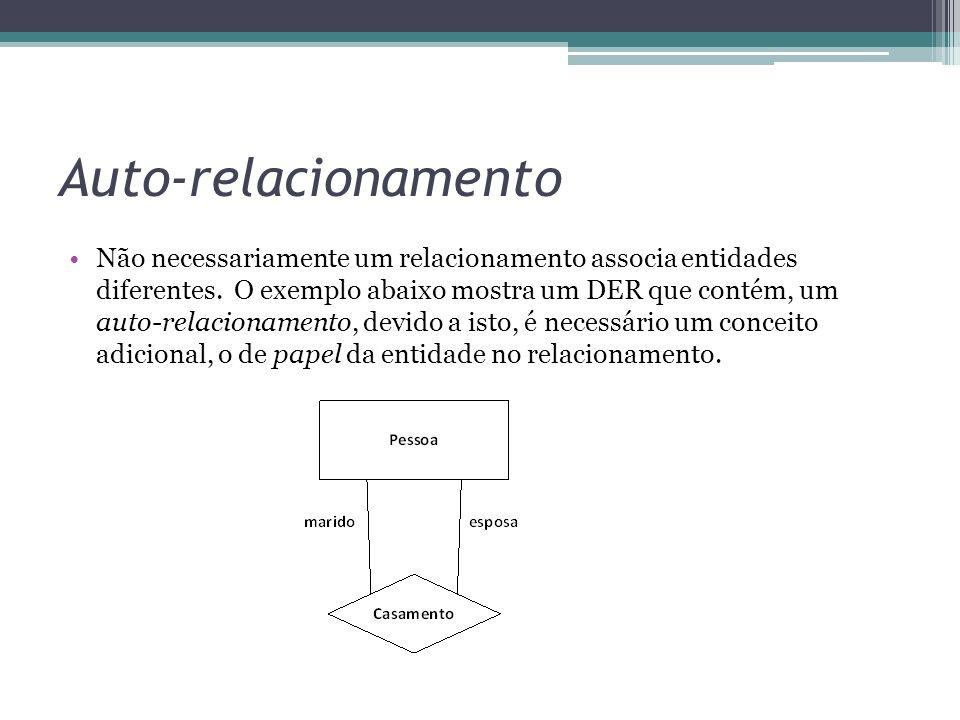 Auto-relacionamento Não necessariamente um relacionamento associa entidades diferentes. O exemplo abaixo mostra um DER que contém, um auto-relacioname