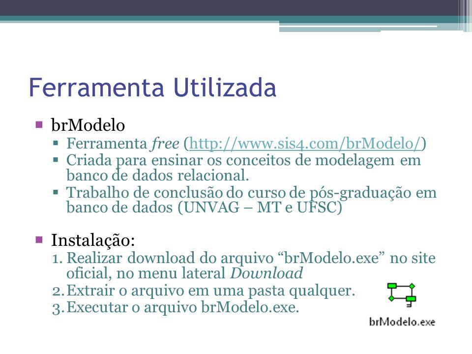 Ferramenta Utilizada brModelo Ferramenta free (http://www.sis4.com/brModelo/)http://www.sis4.com/brModelo/ Criada para ensinar os conceitos de modelag
