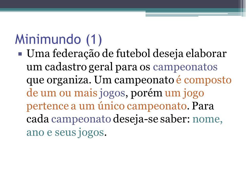 Minimundo (1) Uma federação de futebol deseja elaborar um cadastro geral para os campeonatos que organiza. Um campeonato é composto de um ou mais jogo