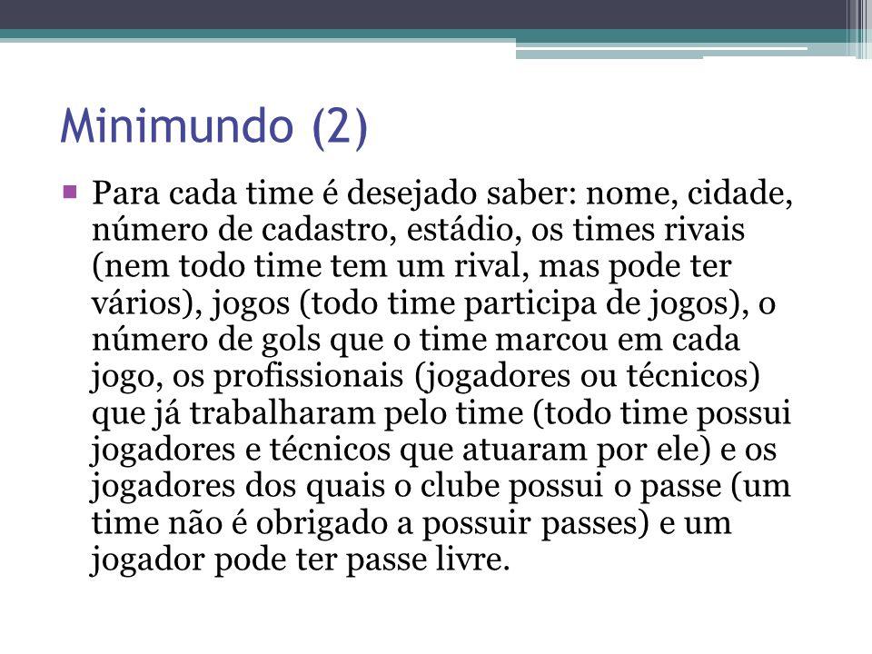 Minimundo (2) Para cada time é desejado saber: nome, cidade, número de cadastro, estádio, os times rivais (nem todo time tem um rival, mas pode ter vá