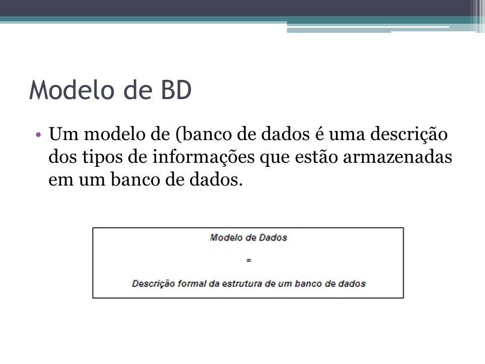 Modelo de BD Um modelo de (banco de dados é uma descrição dos tipos de informações que estão armazenadas em um banco de dados.