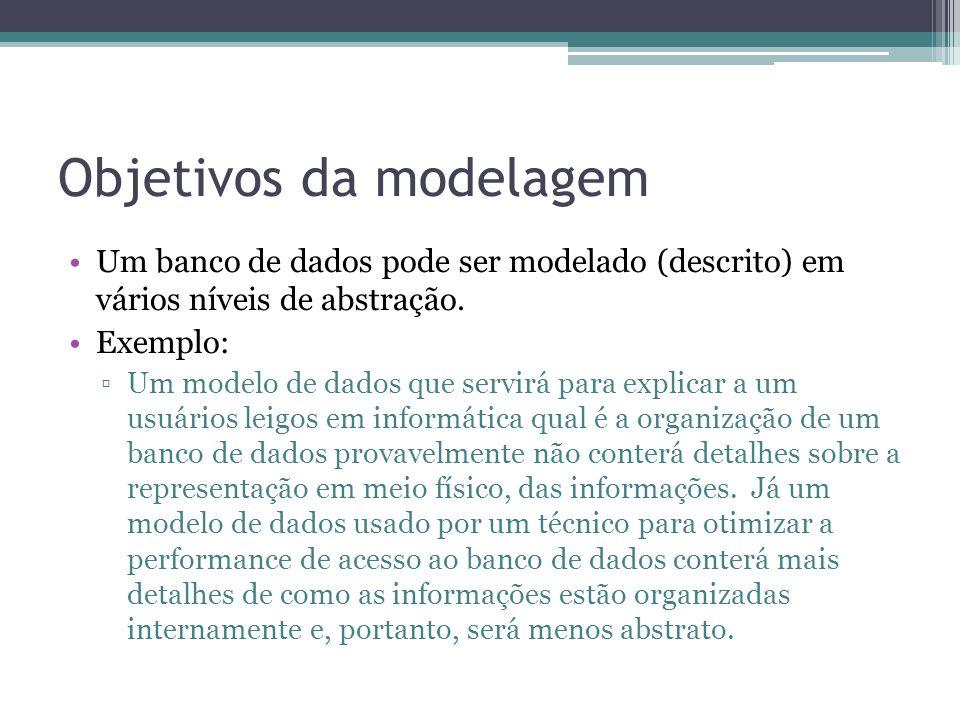 Objetivos da modelagem Um banco de dados pode ser modelado (descrito) em vários níveis de abstração. Exemplo: Um modelo de dados que servirá para expl