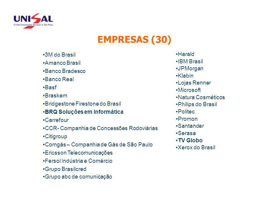 3M do Brasil Amanco Brasil Banco Bradesco Banco Real Basf Braskem Bridgestone Firestone do Brasil BRQ Soluções em Informática Carrefour CCR- Companhia