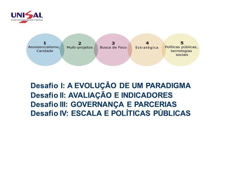 CONSIDERAÇÕES FINAIS Desafio I: A EVOLUÇÃO DE UM PARADIGMA Desafio II: AVALIAÇÃO E INDICADORES Desafio III: GOVERNANÇA E PARCERIAS Desafio IV: ESCALA