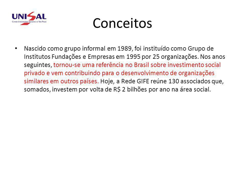 Conceitos Nascido como grupo informal em 1989, foi instituído como Grupo de Institutos Fundações e Empresas em 1995 por 25 organizações. Nos anos segu