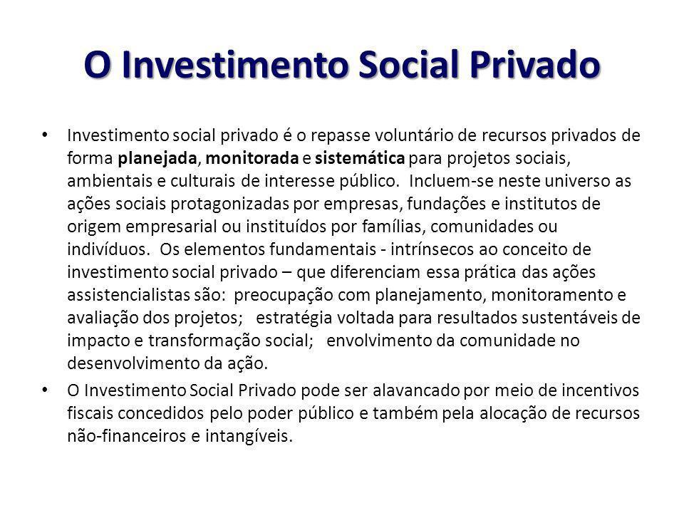 O Investimento Social Privado Investimento social privado é o repasse voluntário de recursos privados de forma planejada, monitorada e sistemática par