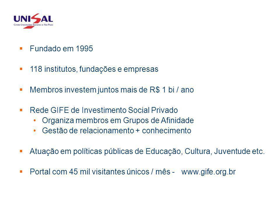 Fundado em 1995 118 institutos, fundações e empresas Membros investem juntos mais de R$ 1 bi / ano Rede GIFE de Investimento Social Privado Organiza m