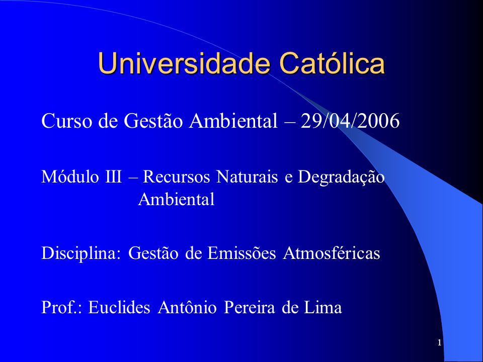 1 Universidade Católica Curso de Gestão Ambiental – 29/04/2006 Módulo III – Recursos Naturais e Degradação Ambiental Disciplina: Gestão de Emissões At