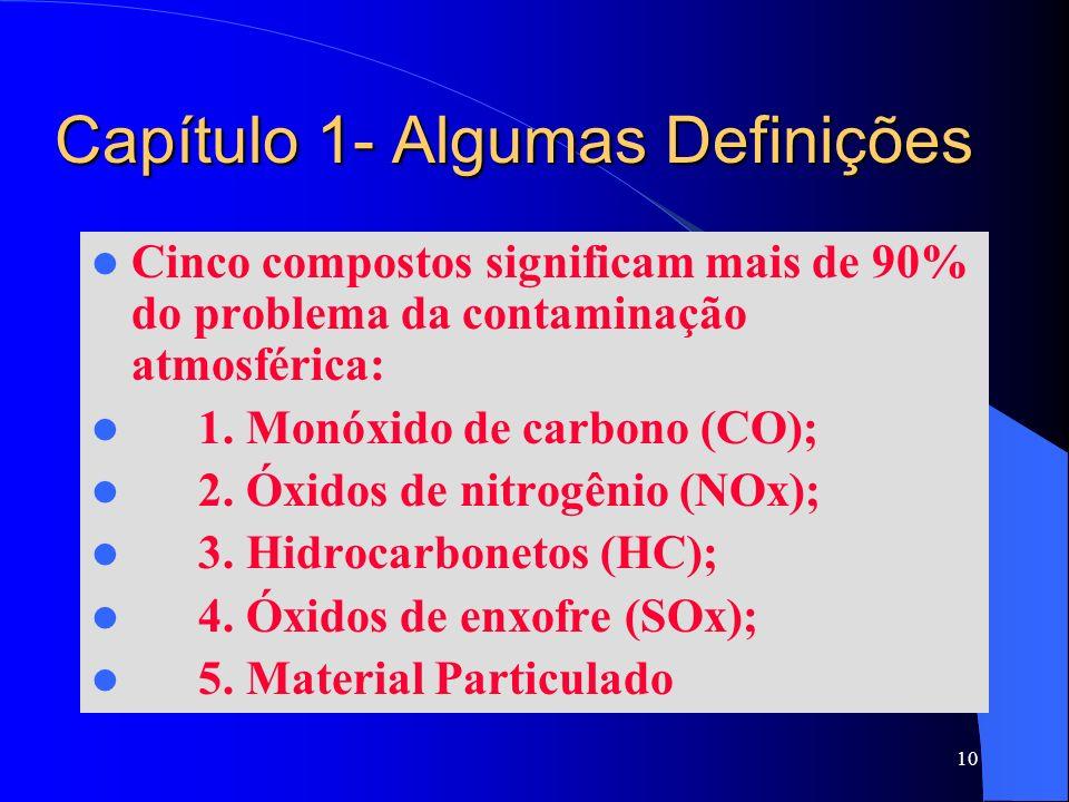 10 Cinco compostos significam mais de 90% do problema da contaminação atmosférica: 1. Monóxido de carbono (CO); 2. Óxidos de nitrogênio (NOx); 3. Hidr