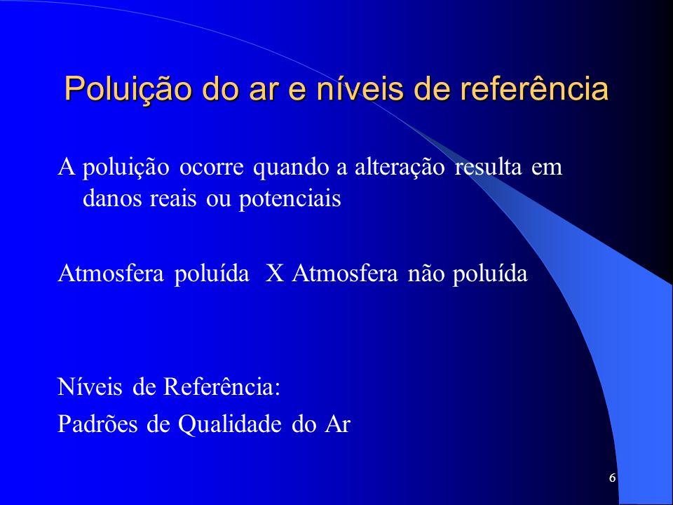 6 Poluição do ar e níveis de referência A poluição ocorre quando a alteração resulta em danos reais ou potenciais Atmosfera poluída X Atmosfera não po