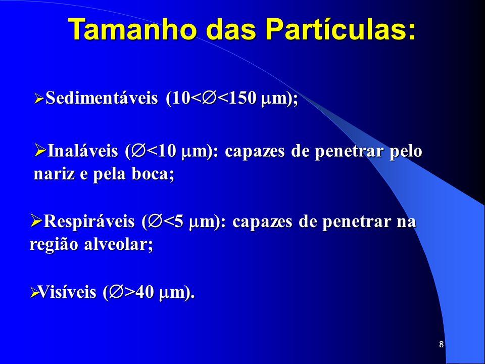 8 Tamanho das Partículas: Sedimentáveis (10< <150 m); Sedimentáveis (10< <150 m); Inaláveis ( <10 m): capazes de penetrar pelo nariz e pela boca; Inal