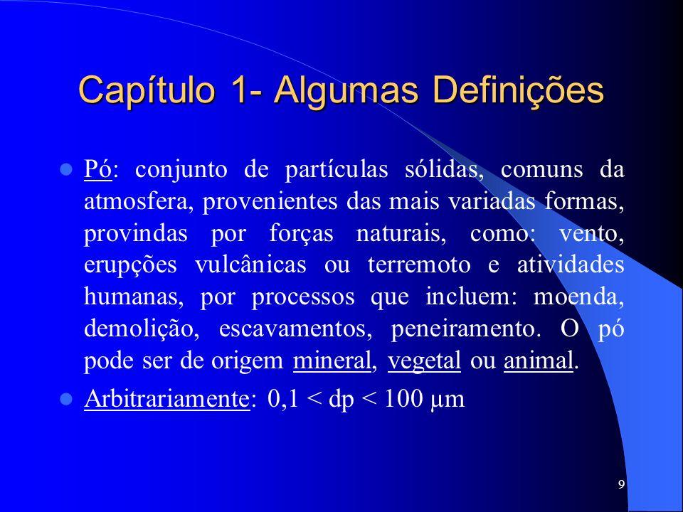 9 Pó: conjunto de partículas sólidas, comuns da atmosfera, provenientes das mais variadas formas, provindas por forças naturais, como: vento, erupções